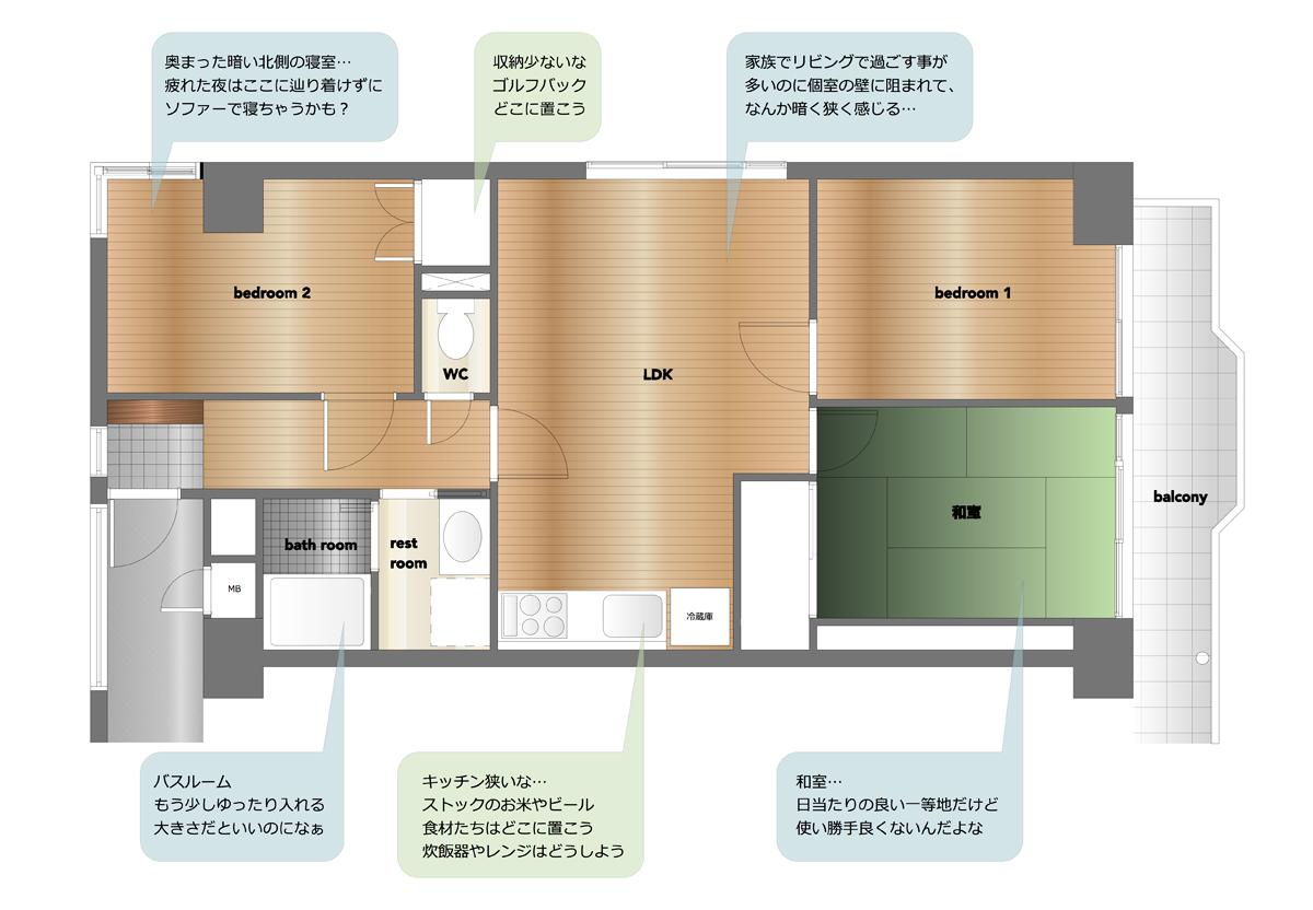 リフォーム,家,家事楽style,before plan